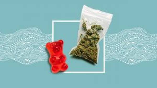 ••▷ CBD Gummies : Do cbd gummies work [Updated June 2020]